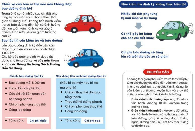 Vì sao phải cần bảo dưỡng xe định kỳ?.