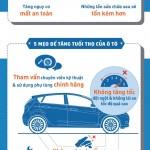 Kinh nghiệm chăm sóc và bảo dưỡng xe hơi