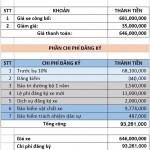 Bảng ước tính chi phí khi mua ô tô mới với Ford Ecosport Titanium AT